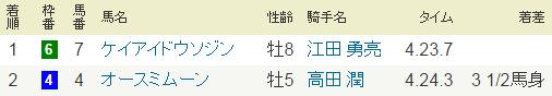2014年・阪神スプリングジャンプ・JG2.PNG